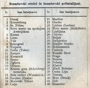 53_brambovski_bataljoni